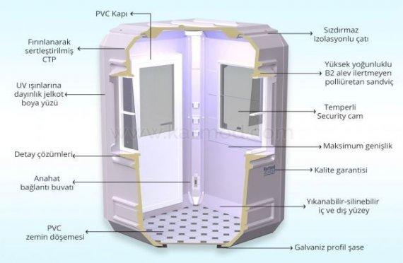 Техничке спецификације модуларне кабине